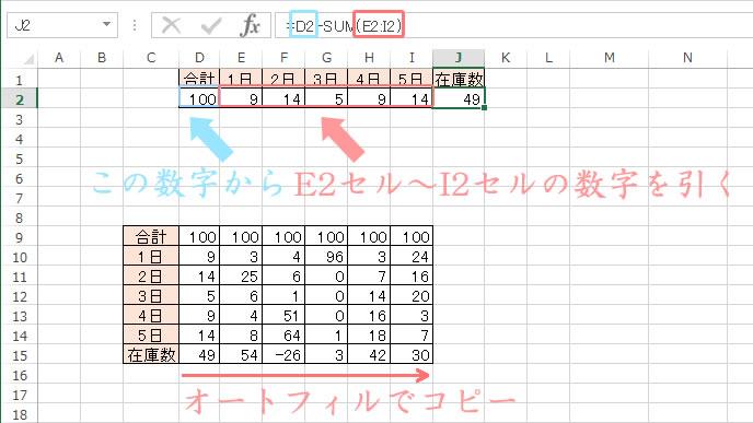 行でも列でも数式を変えるで引き算できる