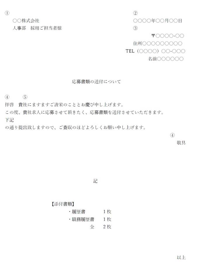 送り状の例文