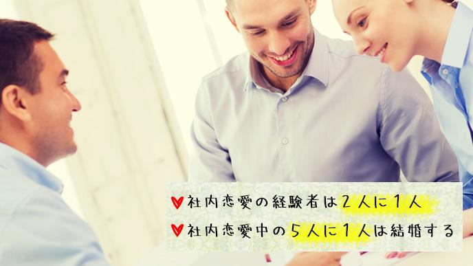 社内恋愛の割合について会議をする会社員