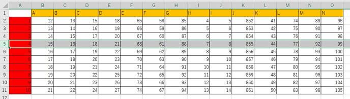 エクセルの列を指定した分割表示の仕方1