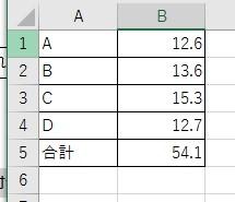 エクセルの表示形式の合わせ方