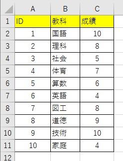 別シートとの重複数を表示1