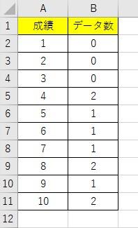 別シートとの重複数を表示3