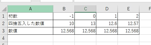 ROUND関数の表示結果