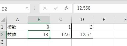 正しい数値の表示結果