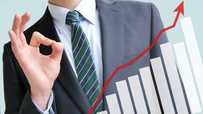 資産運用成功グラフ