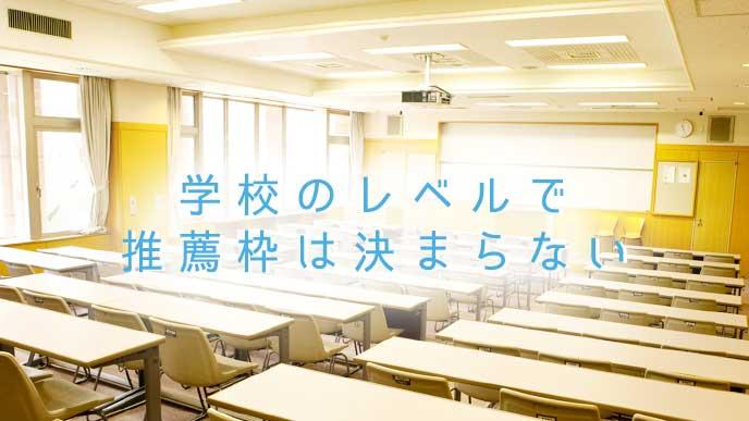 机と椅子が並ぶ大学の講義室