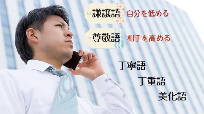 敬語の種類とスマホで連絡するビジネスマン