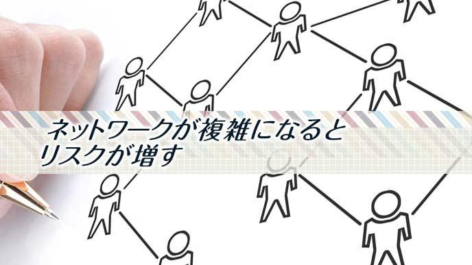 ネットワークが複雑になる