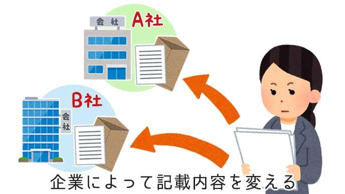 エントリーシートを確認する就活生の女性と企業ビルと書類のイラスト