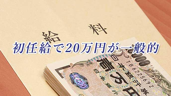 給料袋の封筒と一万円の札束