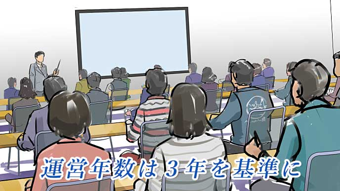 就活塾の授業風景のイラスト