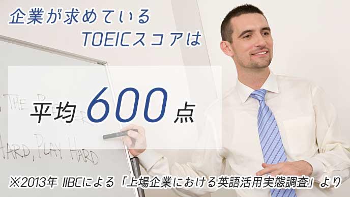 英語を教えている外国人の塾講師