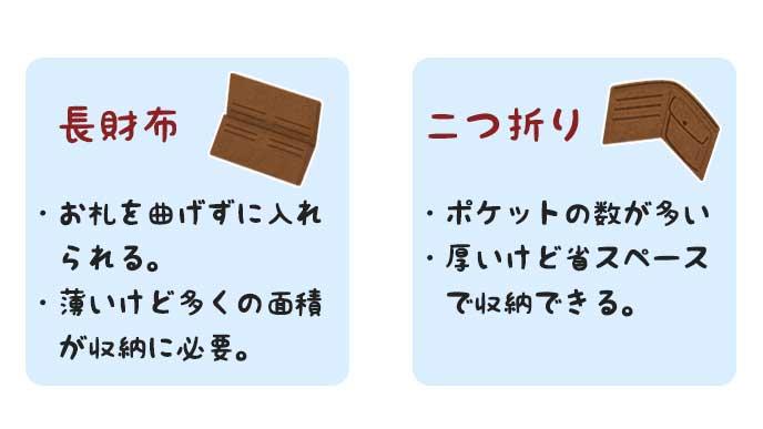 長財布と二つ折り財布の特徴を解説