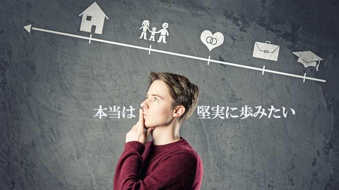 自分の未来設計図を考える若者