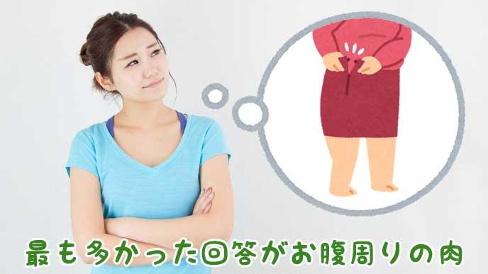 ダイエットで悩んでいる女性とお腹周りの肉で服がきつい女性のイラスト