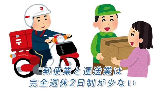 郵便配達員とお客様に荷物を渡す配達員のイラスト