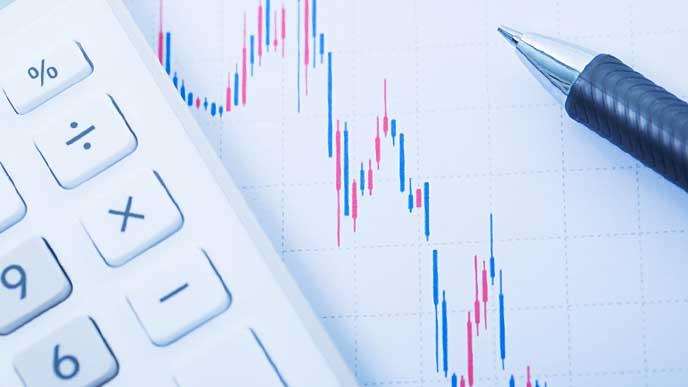 電卓と株のグラフ