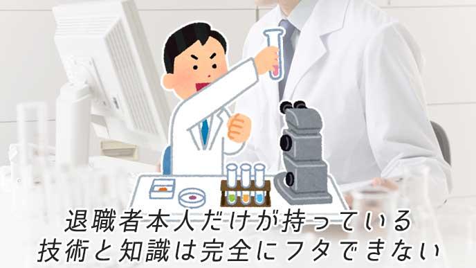 試験管を持って実験する男性のイラストと白衣を着ている研究員