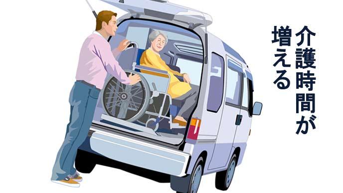 車椅子の老人を車に乗せる男性