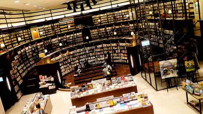 書店のフロア