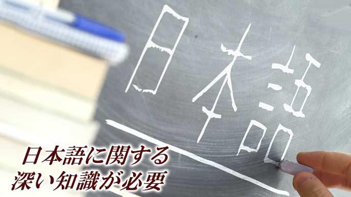黒板に書かれた日本語の文字
