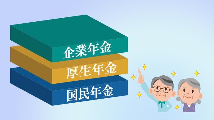 年金の三つの階層
