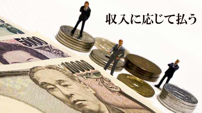 サラリーマンが収入に応じて支払う厚生年金