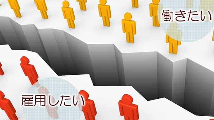 雇用におけるミスマッチ