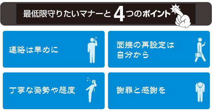 図解:ドタキャンせざるを得ない時の最低限のマナーと4つのポイント