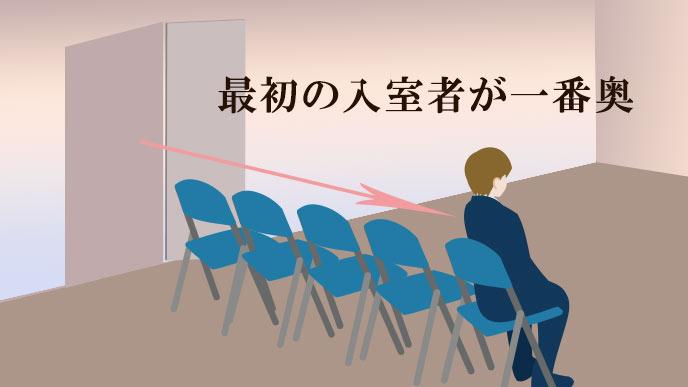 最初に入室した人が一番奥の席