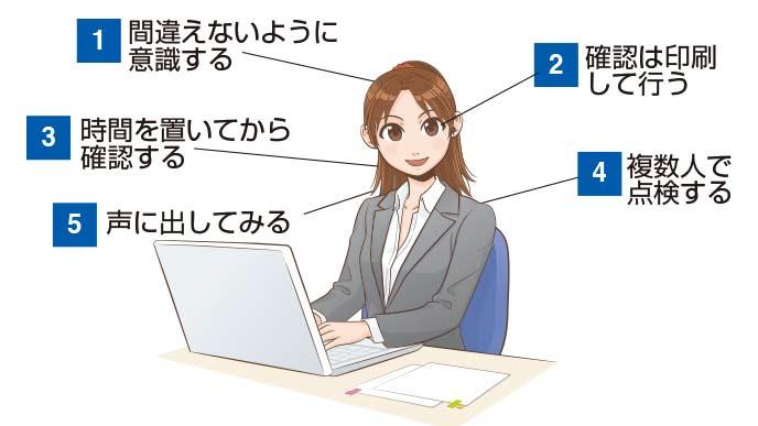 図解:誤字脱字を減らす1~5のテクニック