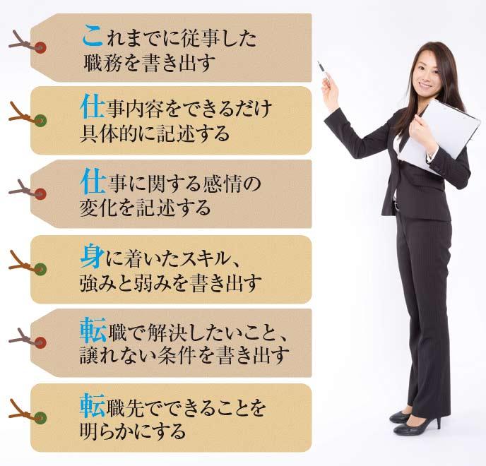 図解:転職を成功させる自己分析のステップ6