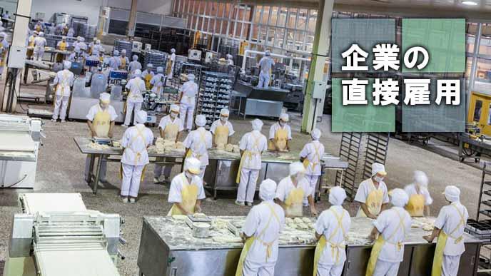 食品加工ラインで働く労働者