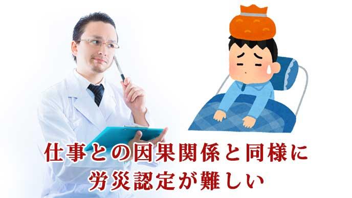 病気で頭を冷やしている男性のイラストとカルテを持ち悩んでいる医師