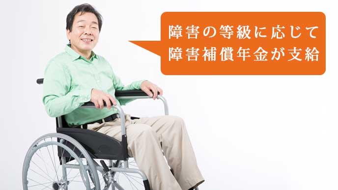 車椅子に座っている男性