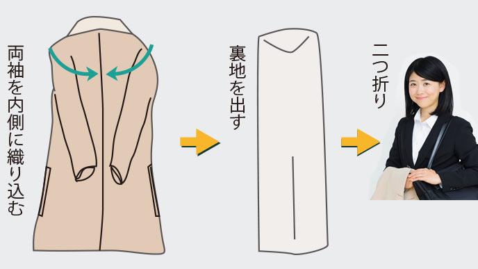 コートの畳み方