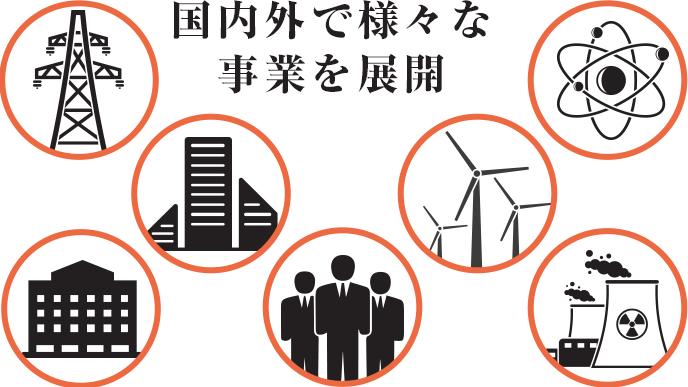 電力会社は国内外で様々な事業を展開
