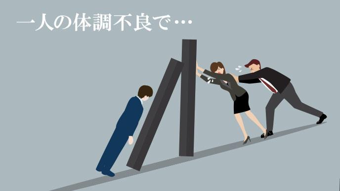 一人が倒れると他の社員にも影響が及ぶ