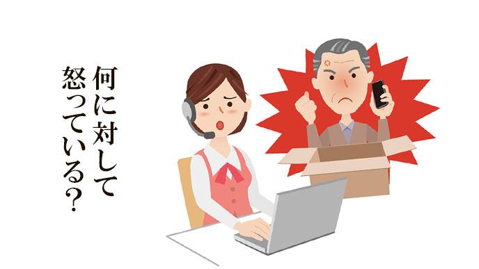 クレームの受付をする女性と怒る年配男性