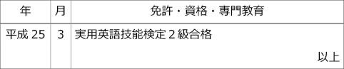 英検の記入例