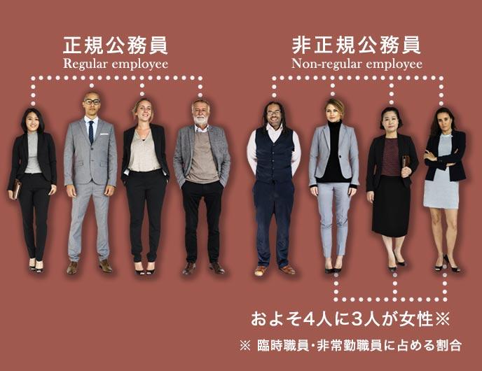 4人の正規公務員と4人の非正規公務員。非正規公務員のうち女性が3人、男性が1人