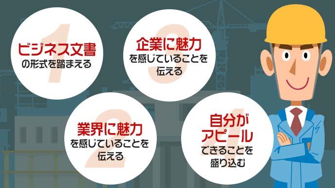 ゼネコン志望動機作成4つのポイントのイラスト