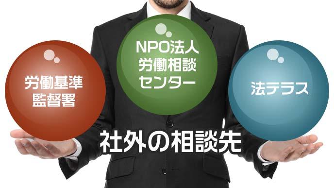 社外の相談先:労働基準監督署、NPO法人労働相談センター、法テラス