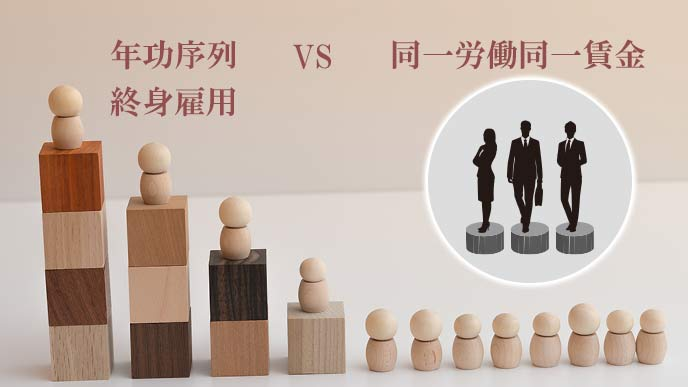 対照的な日本型雇用システムと同一労働同一賃金