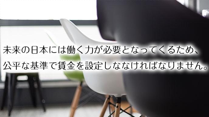 職場の椅子
