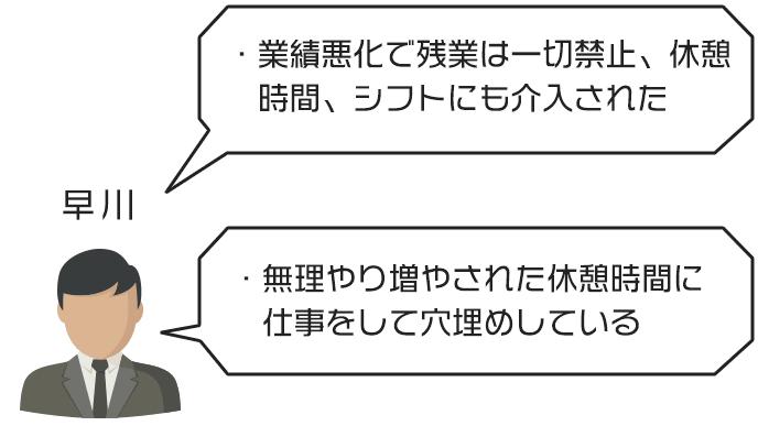 早川さんのジタハラ事例と対処法