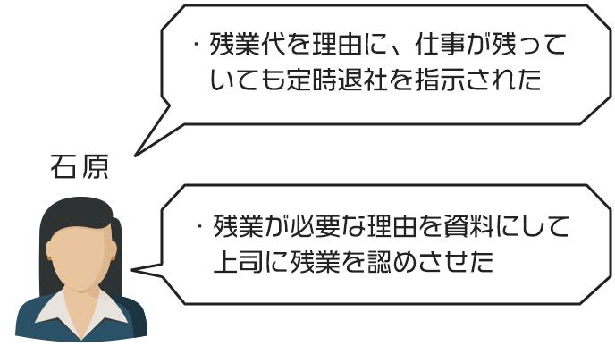 石原さんのジタハラ事例と対処法