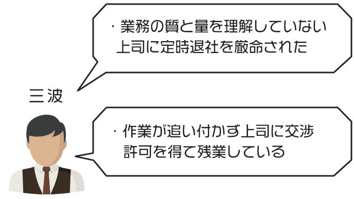 三波さんのジタハラ事例と対処法