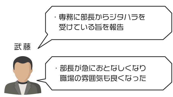 武藤さんのジタハラ事例と対処法